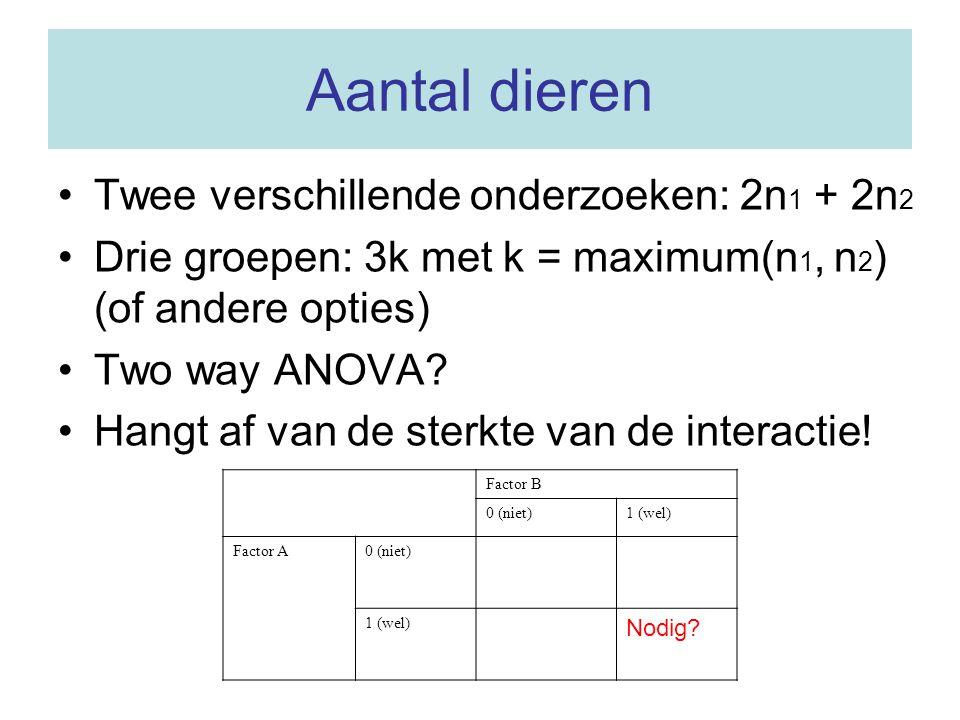 Aantal dieren Twee verschillende onderzoeken: 2n 1 + 2n 2 Drie groepen: 3k met k = maximum(n 1, n 2 ) (of andere opties) Two way ANOVA.