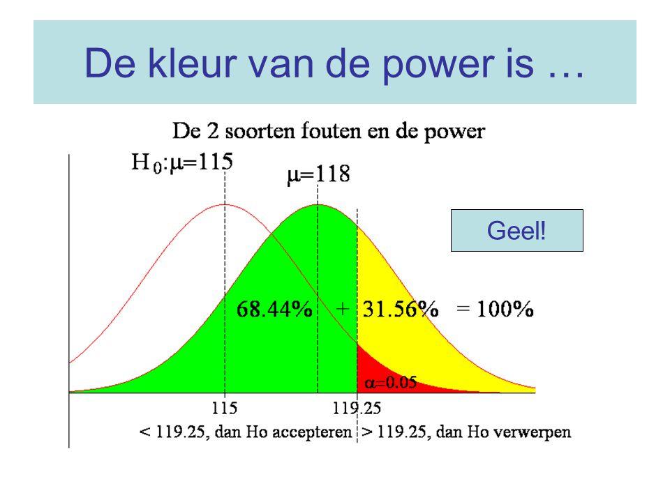De kleur van de power is … Geel!