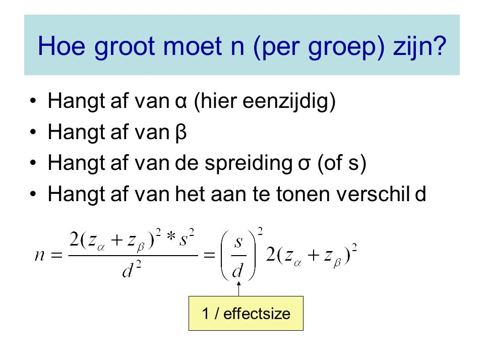 Effect A = 1,5 sd, effect B = 1 sd, geen interactie (10.000 maal) Aantal significante tests A Aantal significante tests B Aantal significante interacties n = 4 (totaal 16) 49032509503 n = 5 (totaal 20) 60073126516 n = 6 (totaal 24) 70603773513 Power t-test bij n = 2*6 = 12 factor A: 65 % factor B: 35 %