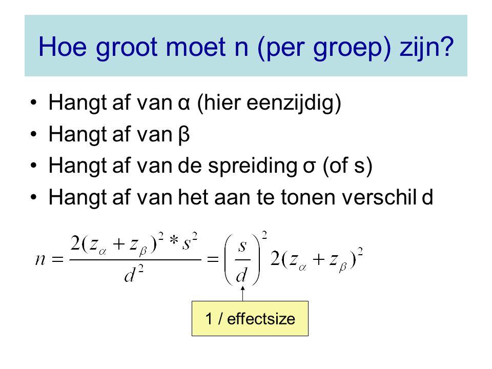 Hoe groot moet n (per groep) zijn.