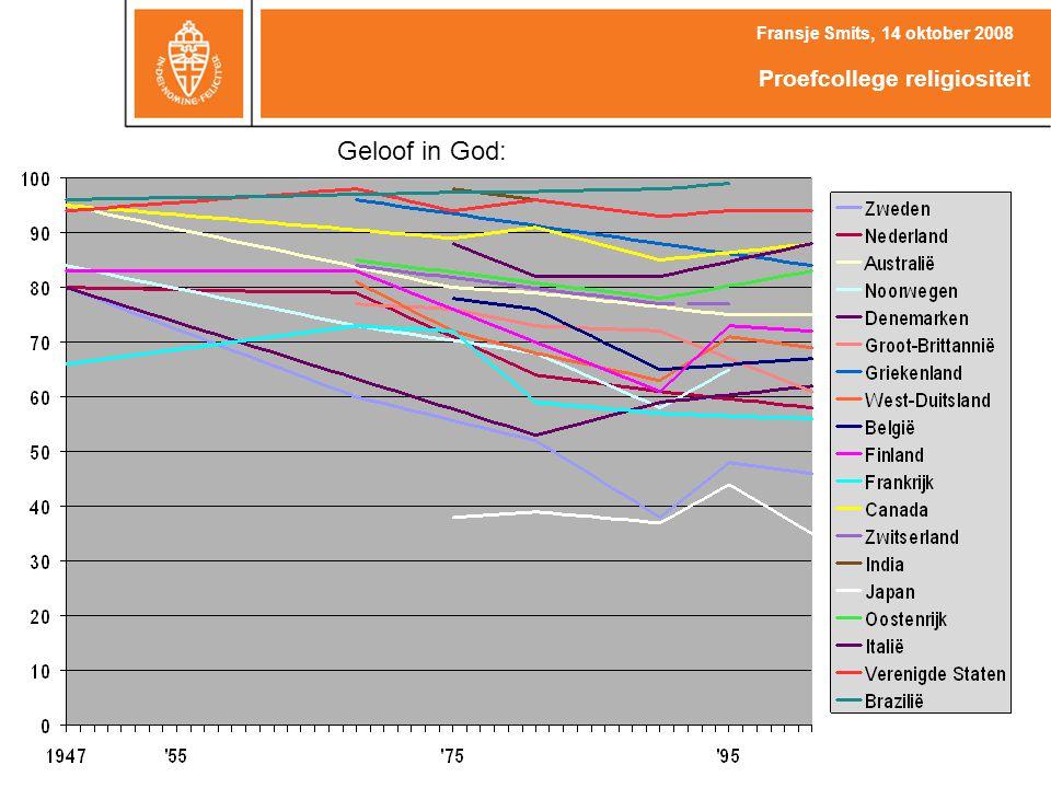 Fransje Smits, 14 oktober 2008 Proefcollege religiositeit Geloof in God: