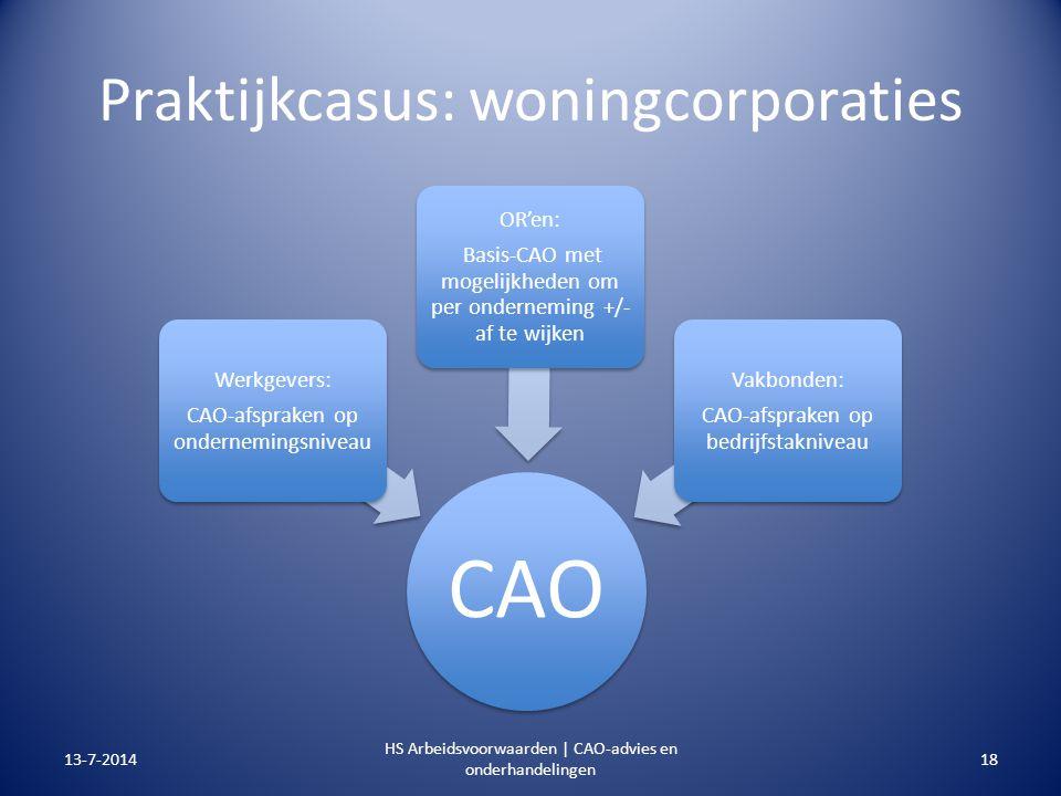 Praktijkcasus: woningcorporaties CAO Werkgevers: CAO-afspraken op ondernemingsniveau OR'en: Basis-CAO met mogelijkheden om per onderneming +/- af te w