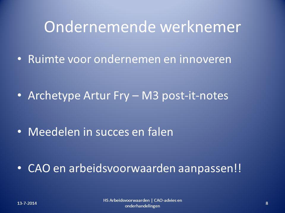 Ondernemende werknemer Ruimte voor ondernemen en innoveren Archetype Artur Fry – M3 post-it-notes Meedelen in succes en falen CAO en arbeidsvoorwaarde