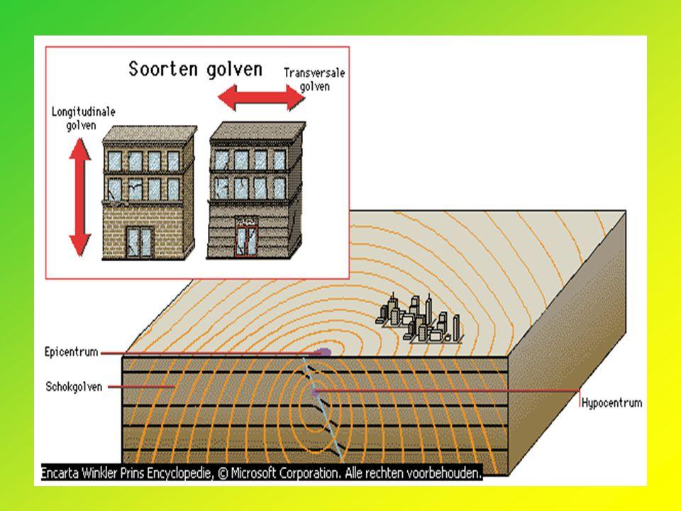 De schaal van Richter Meet de kracht van een aardbeving die we op een schaal van 1 tot en met 9 aangeven.