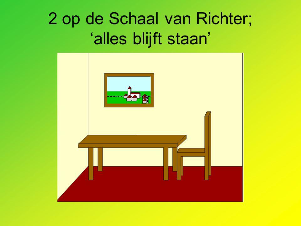 Roermond 1992 5.8 Schaal van Richter Tot in Tsjechie was deze aardbeving voelbaar