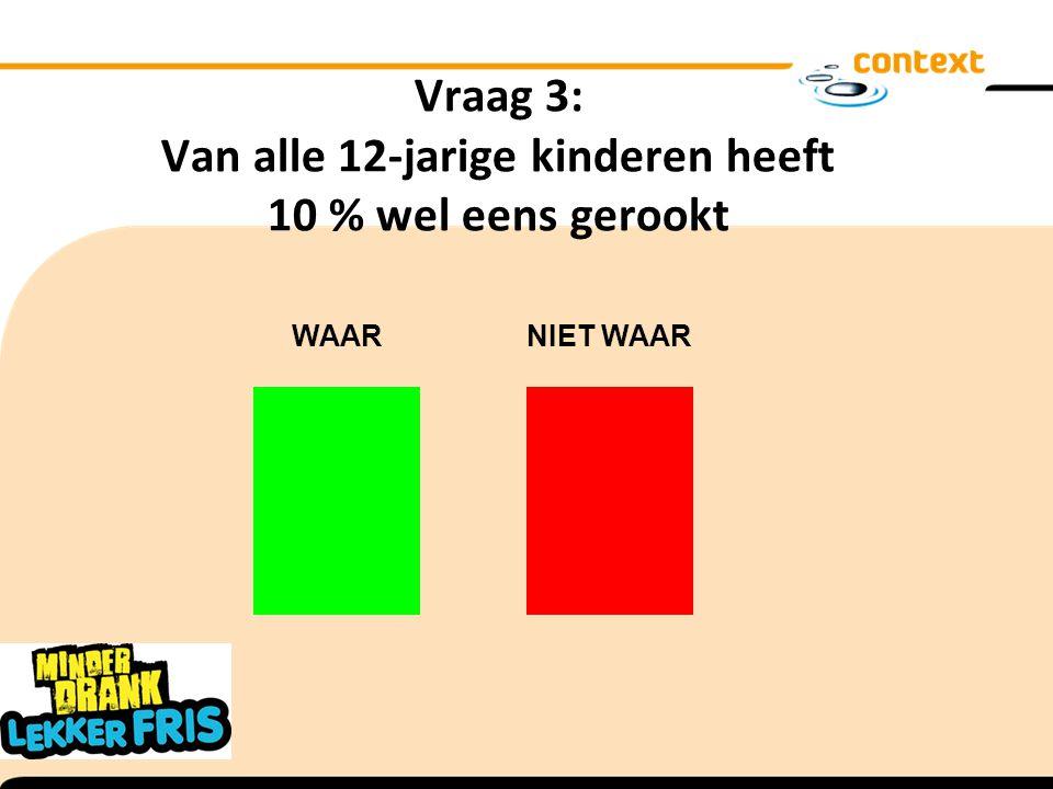 Vraag 3: Van alle 12-jarige kinderen heeft 10 % wel eens gerookt WAAR NIET WAAR