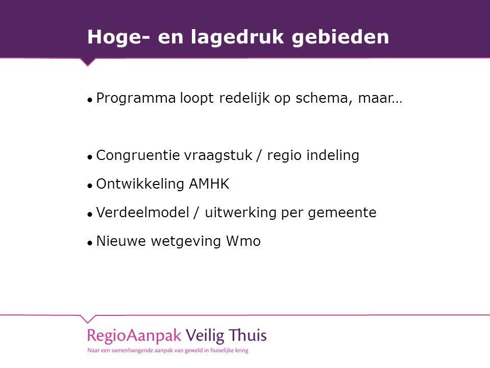 Hoge- en lagedruk gebieden Programma loopt redelijk op schema, maar… Congruentie vraagstuk / regio indeling Ontwikkeling AMHK Verdeelmodel / uitwerking per gemeente Nieuwe wetgeving Wmo