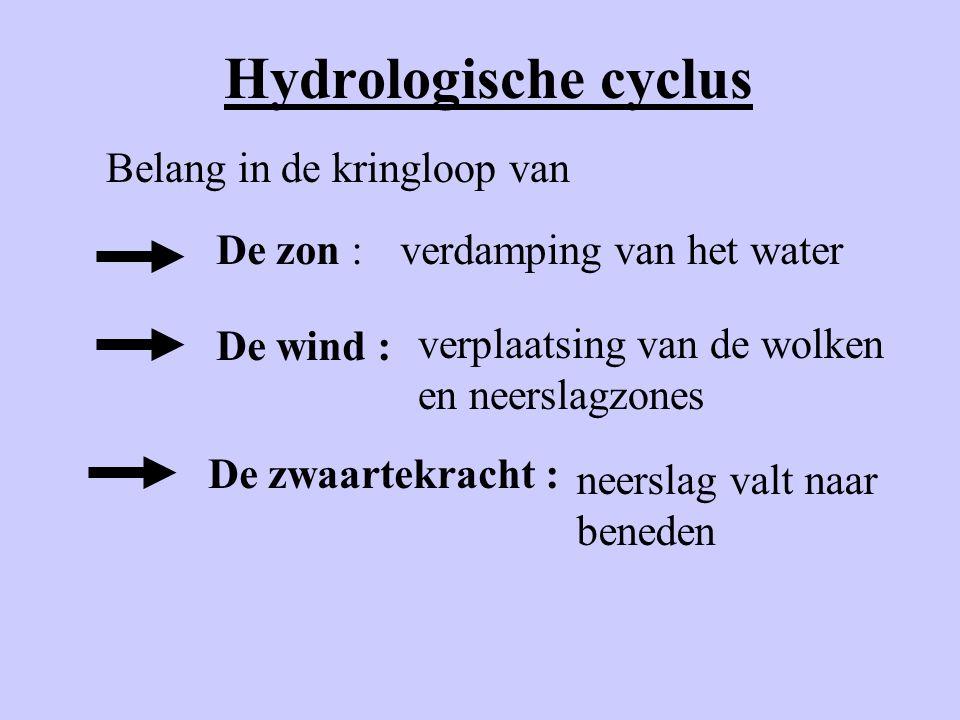 Hydrologische cyclus Belang in de kringloop van De zon :verdamping van het water De wind : verplaatsing van de wolken en neerslagzones De zwaartekrach