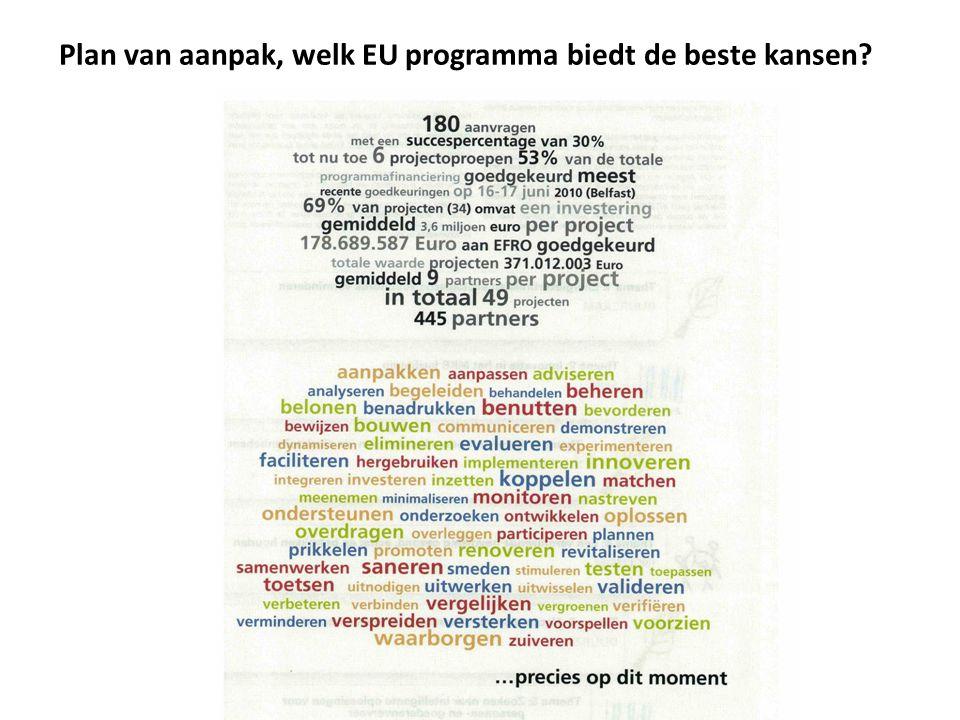 Plan van aanpak, welk EU programma biedt de beste kansen?