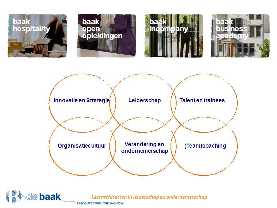 Leiderschap Leerarchitecten in leiderschap en ondernemerschap Innovatie en Strategie Organisatiecultuur Talent en trainees Verandering en ondernemerschap (Team)coaching