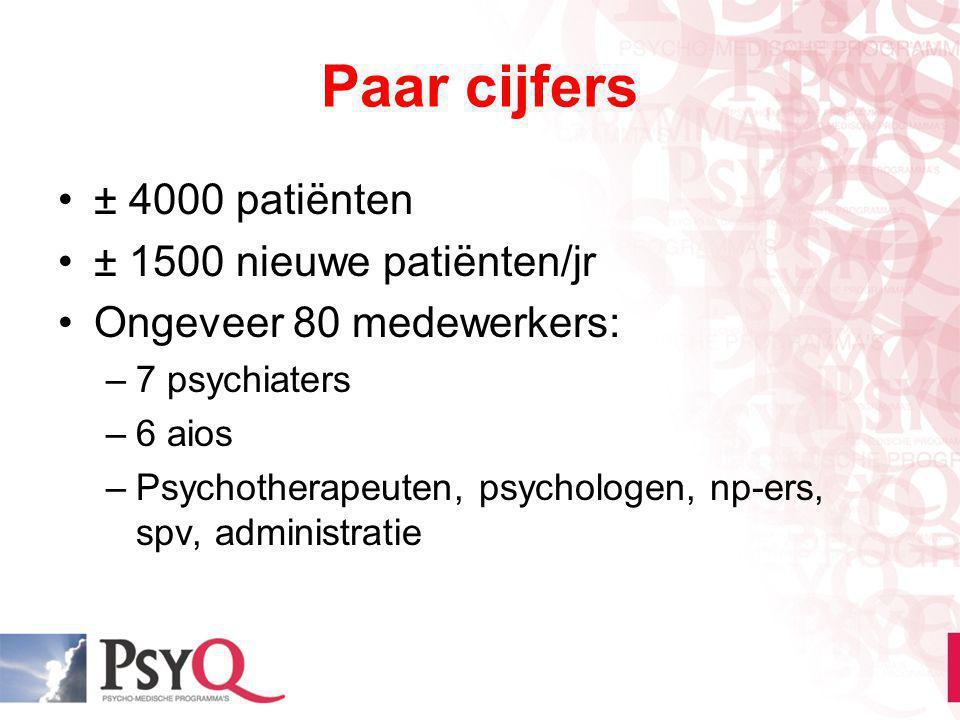 Paar cijfers ± 4000 patiënten ± 1500 nieuwe patiënten/jr Ongeveer 80 medewerkers: –7 psychiaters –6 aios –Psychotherapeuten, psychologen, np-ers, spv,