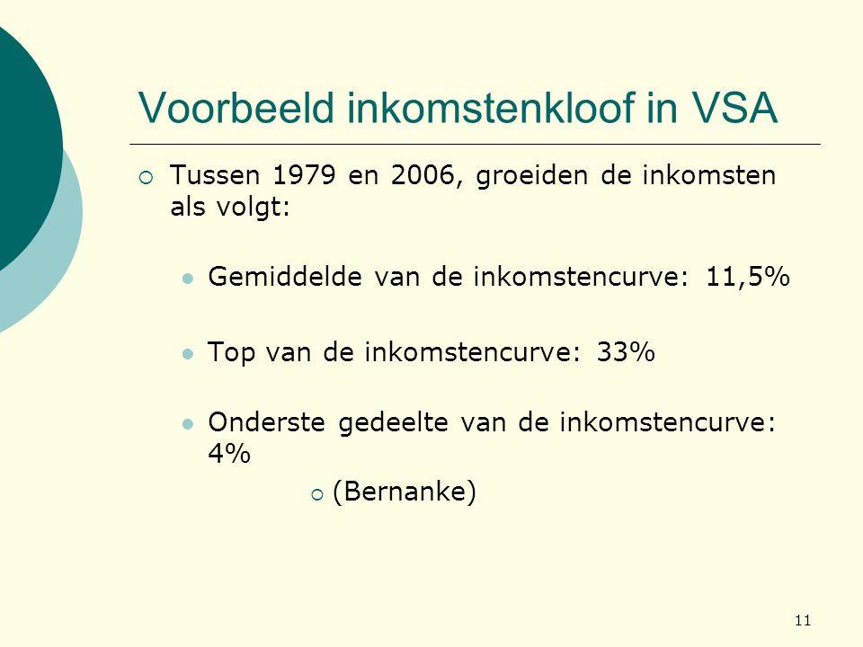 11 Voorbeeld inkomstenkloof in VSA  Tussen 1979 en 2006, groeiden de inkomsten als volgt: Gemiddelde van de inkomstencurve: 11,5% Top van de inkomste