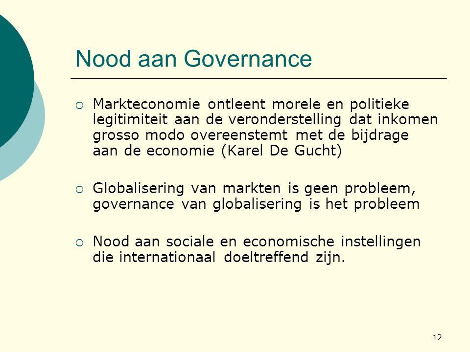 12 Nood aan Governance  Markteconomie ontleent morele en politieke legitimiteit aan de veronderstelling dat inkomen grosso modo overeenstemt met de b