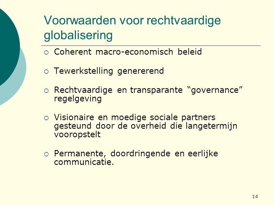 """14 Voorwaarden voor rechtvaardige globalisering  Coherent macro-economisch beleid  Tewerkstelling genererend  Rechtvaardige en transparante """"govern"""