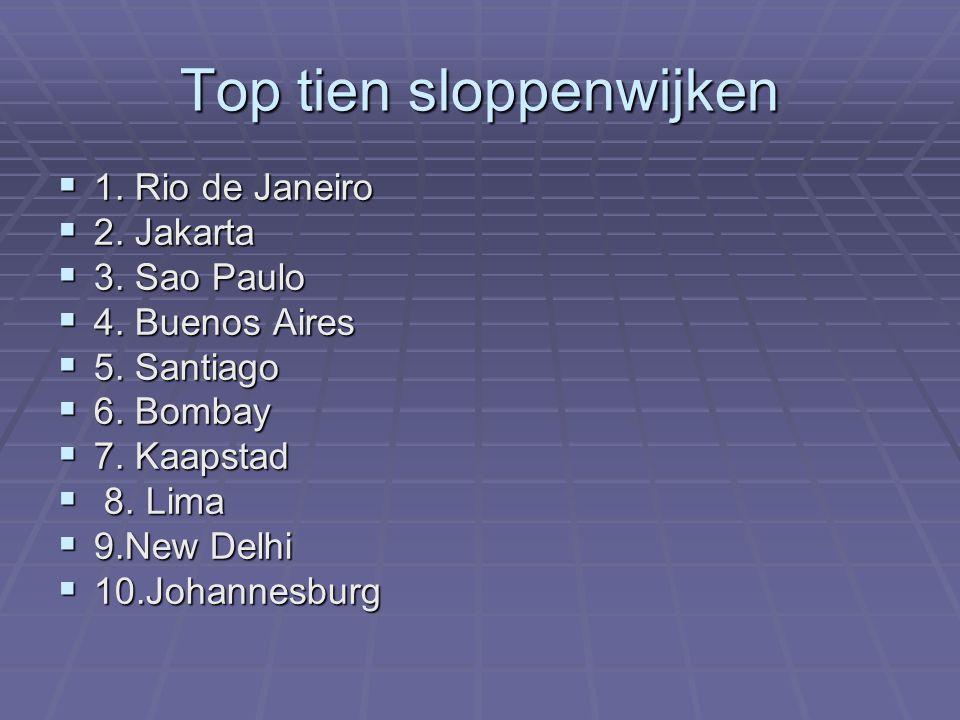 Top tien sloppenwijken  1.Rio de Janeiro  2. Jakarta  3.