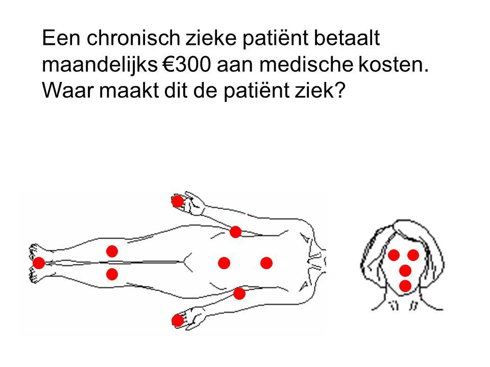 Een chronisch zieke patiënt betaalt maandelijks €300 aan medische kosten. Waar maakt dit de patiënt ziek?