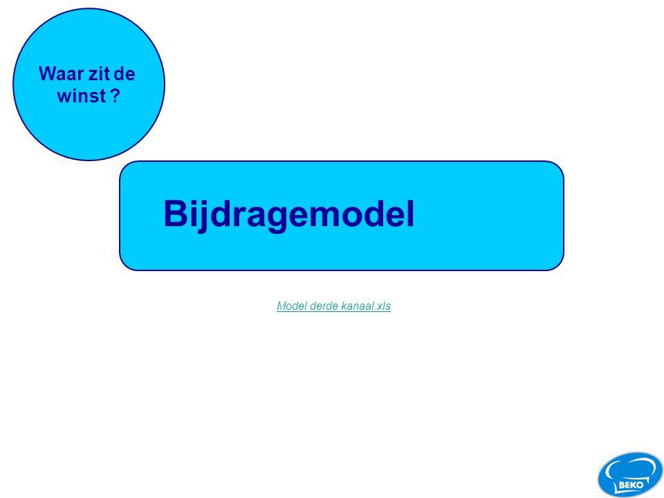 Waar zit de winst ? Bijdragemodel Model derde kanaal.xls