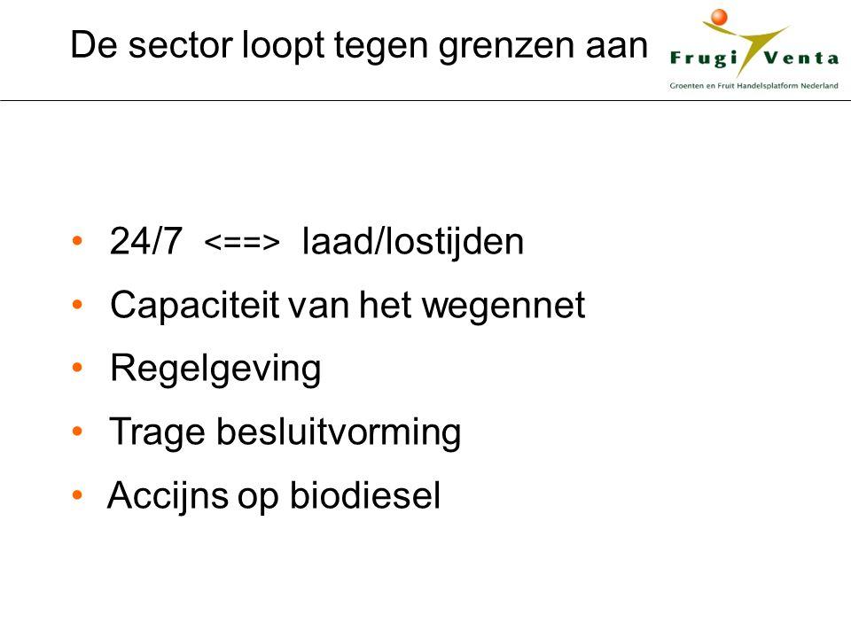 De sector loopt tegen grenzen aan 24/7 laad/lostijden Capaciteit van het wegennet Regelgeving Trage besluitvorming Accijns op biodiesel