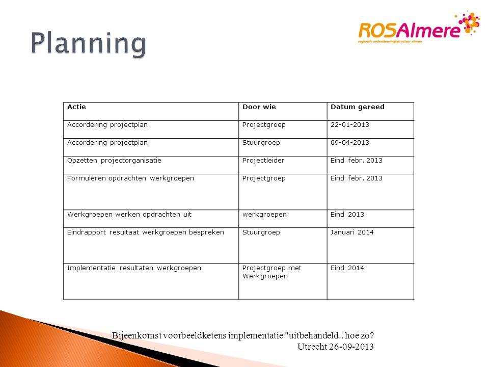 ActieDoor wieDatum gereed Accordering projectplanProjectgroep22-01-2013 Accordering projectplanStuurgroep09-04-2013 Opzetten projectorganisatieProject