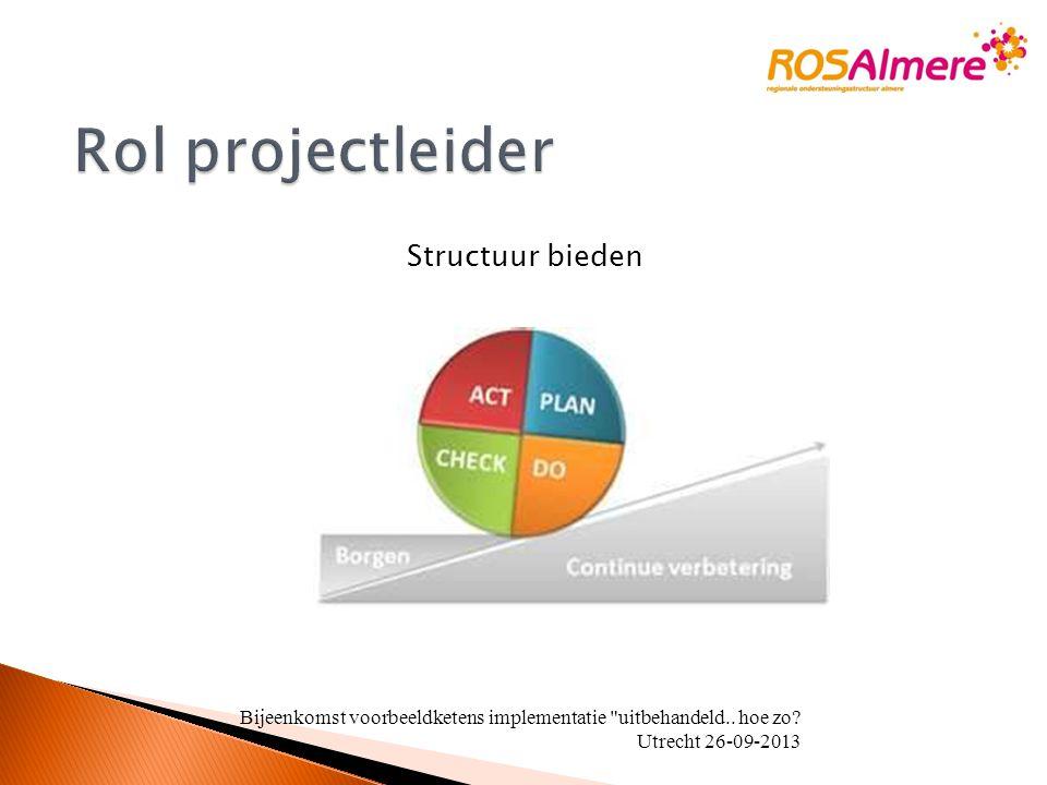 Structuur bieden Bijeenkomst voorbeeldketens implementatie