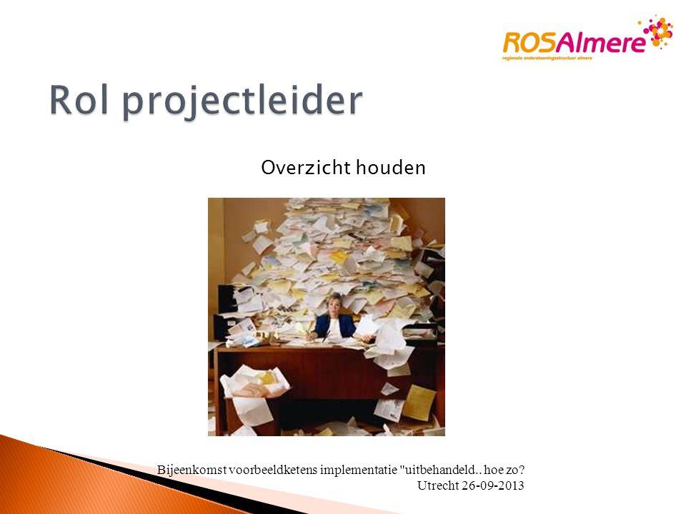 Overzicht houden Bijeenkomst voorbeeldketens implementatie