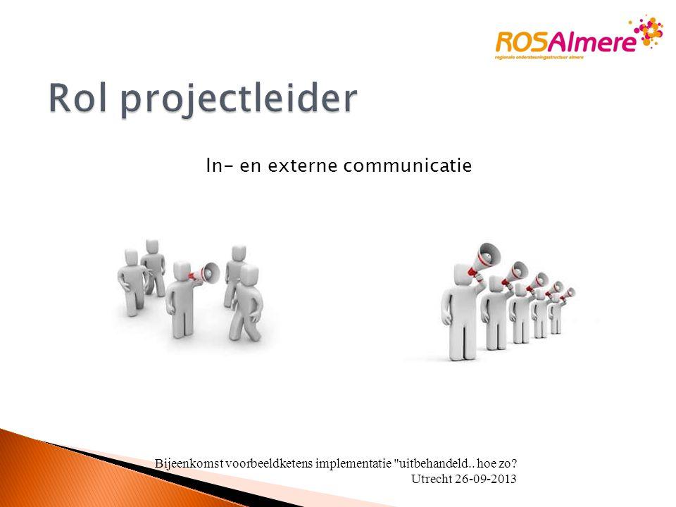 In- en externe communicatie Bijeenkomst voorbeeldketens implementatie