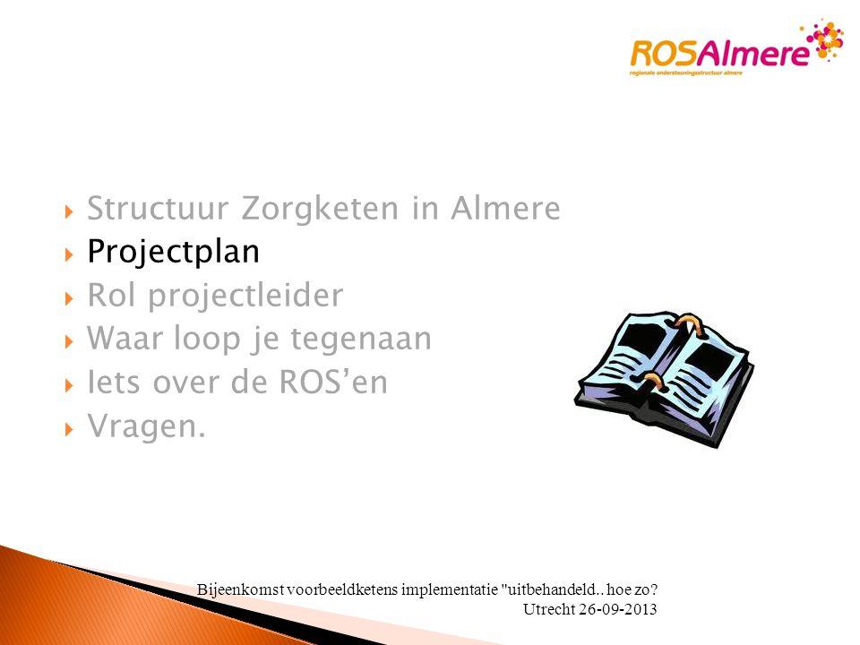  Structuur Zorgketen in Almere  Projectplan  Rol projectleider  Waar loop je tegenaan  Iets over de ROS'en  Vragen. Bijeenkomst voorbeeldketens