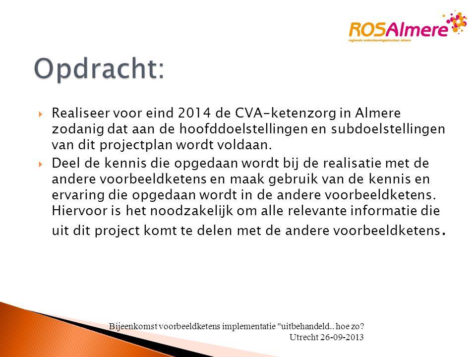  Realiseer voor eind 2014 de CVA-ketenzorg in Almere zodanig dat aan de hoofddoelstellingen en subdoelstellingen van dit projectplan wordt voldaan. 