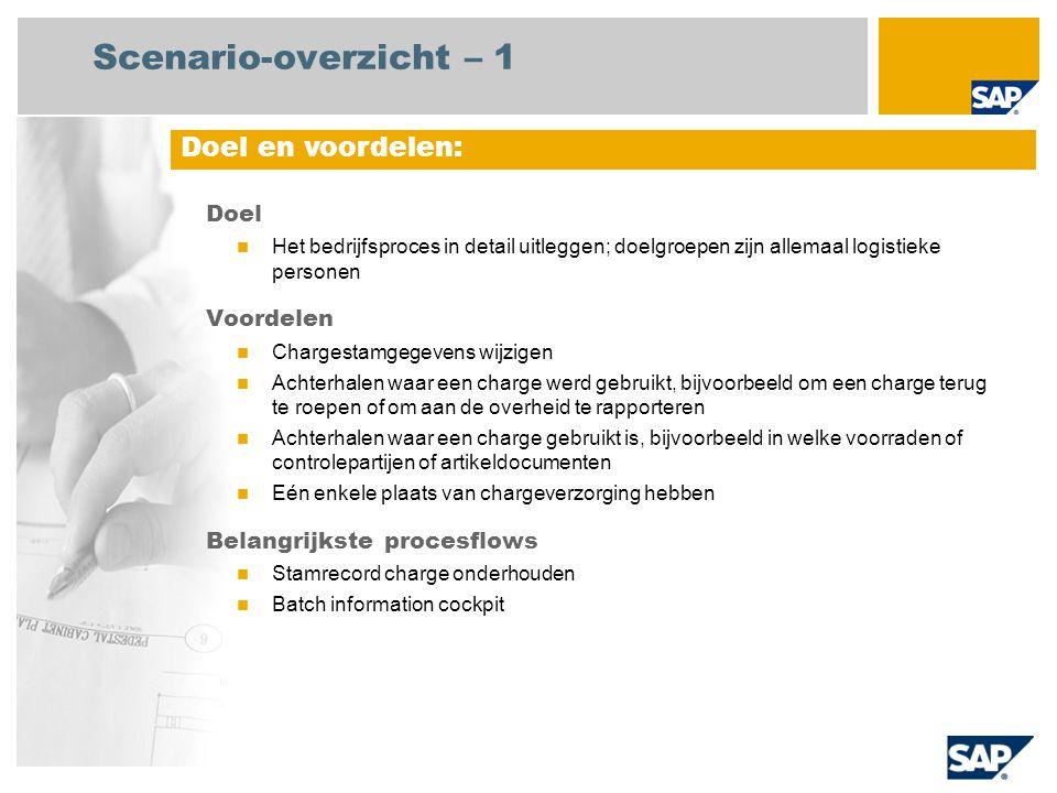 Scenario-overzicht – 1 Doel Het bedrijfsproces in detail uitleggen; doelgroepen zijn allemaal logistieke personen Voordelen Chargestamgegevens wijzige