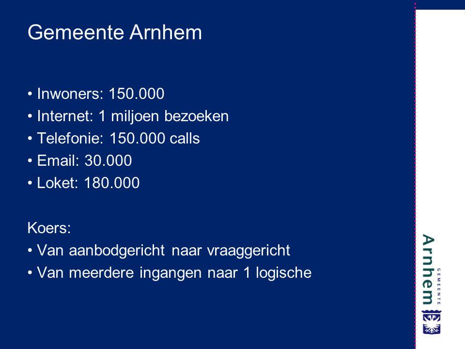 Gemeente Arnhem Inwoners: 150.000 Internet: 1 miljoen bezoeken Telefonie: 150.000 calls Email: 30.000 Loket: 180.000 Koers: Van aanbodgericht naar vra