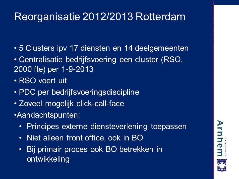 Reorganisatie 2012/2013 Rotterdam 5 Clusters ipv 17 diensten en 14 deelgemeenten Centralisatie bedrijfsvoering een cluster (RSO, 2000 fte) per 1-9-201