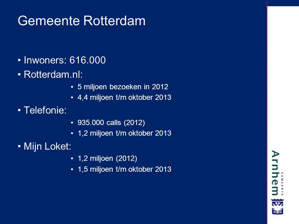 Gemeente Rotterdam Inwoners: 616.000 Rotterdam.nl: 5 miljoen bezoeken in 2012 4,4 miljoen t/m oktober 2013 Telefonie: 935.000 calls (2012) 1,2 miljoen