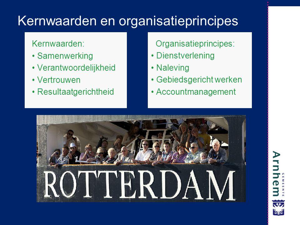Kernwaarden en organisatieprincipes Kernwaarden: Samenwerking Verantwoordelijkheid Vertrouwen Resultaatgerichtheid Organisatieprincipes: Dienstverleni