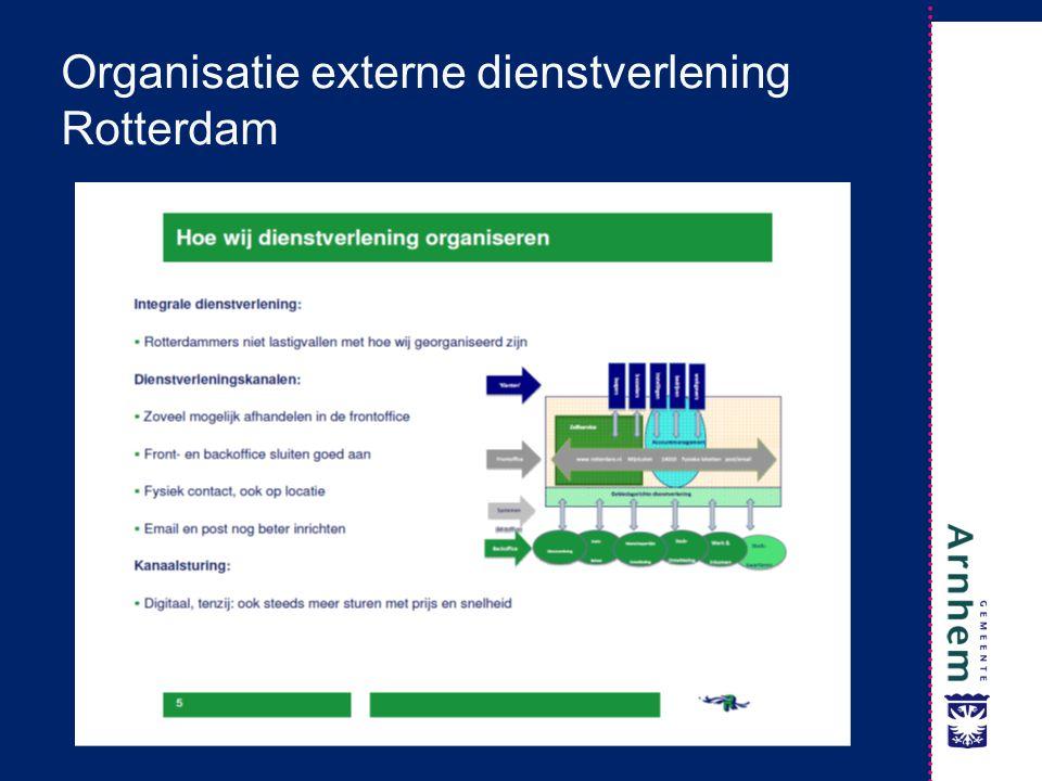 Organisatie externe dienstverlening Rotterdam