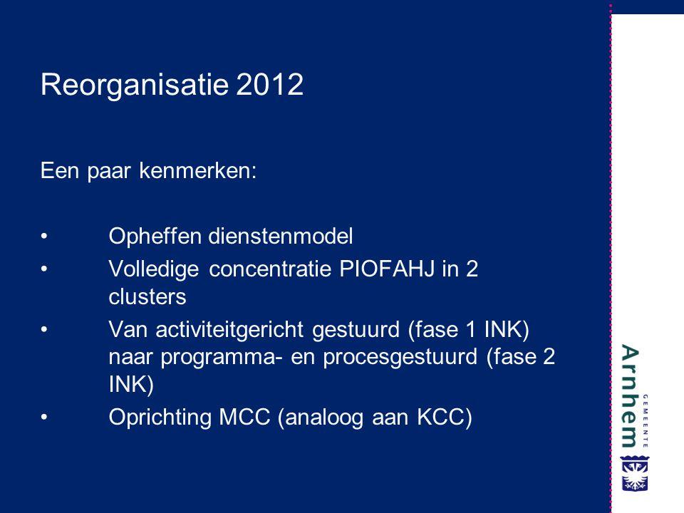 Reorganisatie 2012 Een paar kenmerken: Opheffen dienstenmodel Volledige concentratie PIOFAHJ in 2 clusters Van activiteitgericht gestuurd (fase 1 INK)