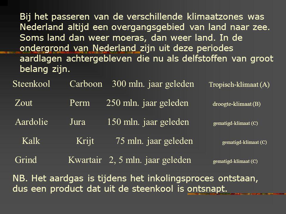 Bij het passeren van de verschillende klimaatzones was Nederland altijd een overgangsgebied van land naar zee. Soms land dan weer moeras, dan weer lan