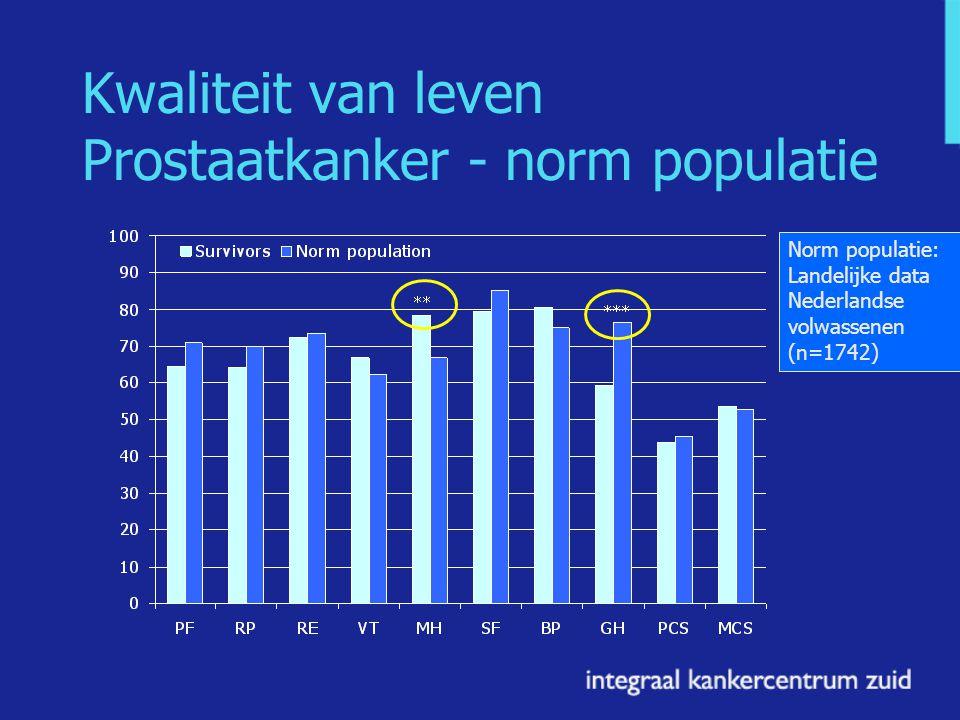 Kwaliteit van leven Prostaatkanker - norm populatie Norm populatie: Landelijke data Nederlandse volwassenen (n=1742)