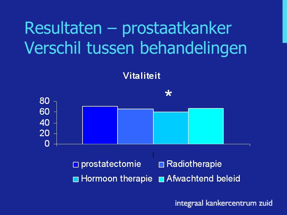 Resultaten – prostaatkanker Verschil tussen behandelingen