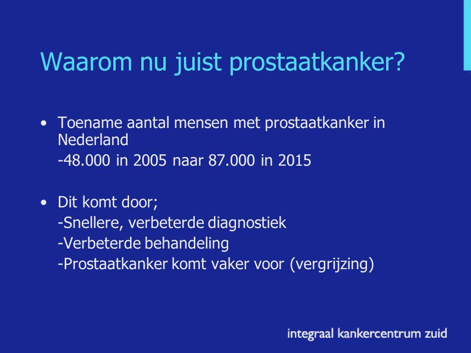 Waarom nu juist prostaatkanker? Toename aantal mensen met prostaatkanker in Nederland -48.000 in 2005 naar 87.000 in 2015 Dit komt door; -Snellere, ve