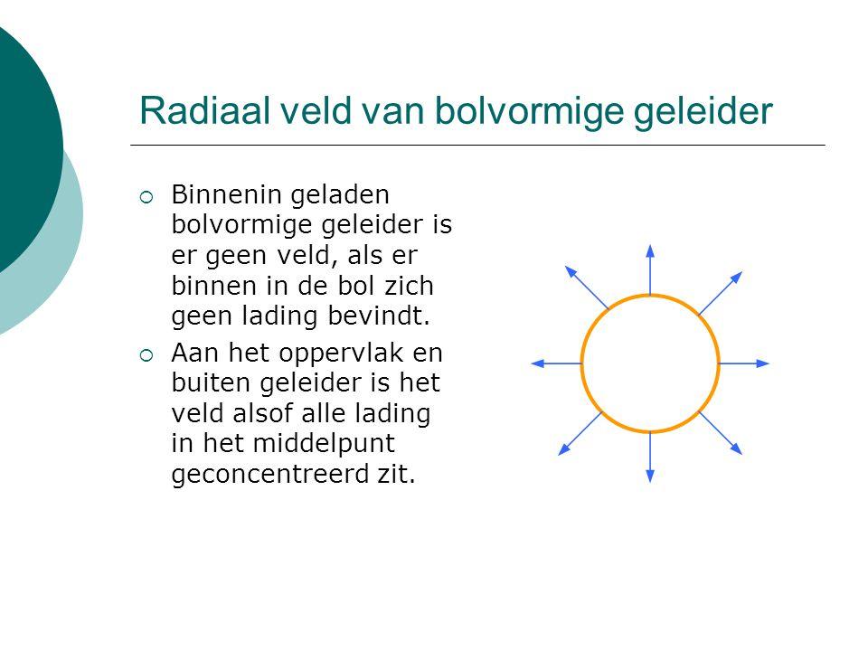 Radiaal veld van bolvormige geleider  Binnenin geladen bolvormige geleider is er geen veld, als er binnen in de bol zich geen lading bevindt.  Aan h