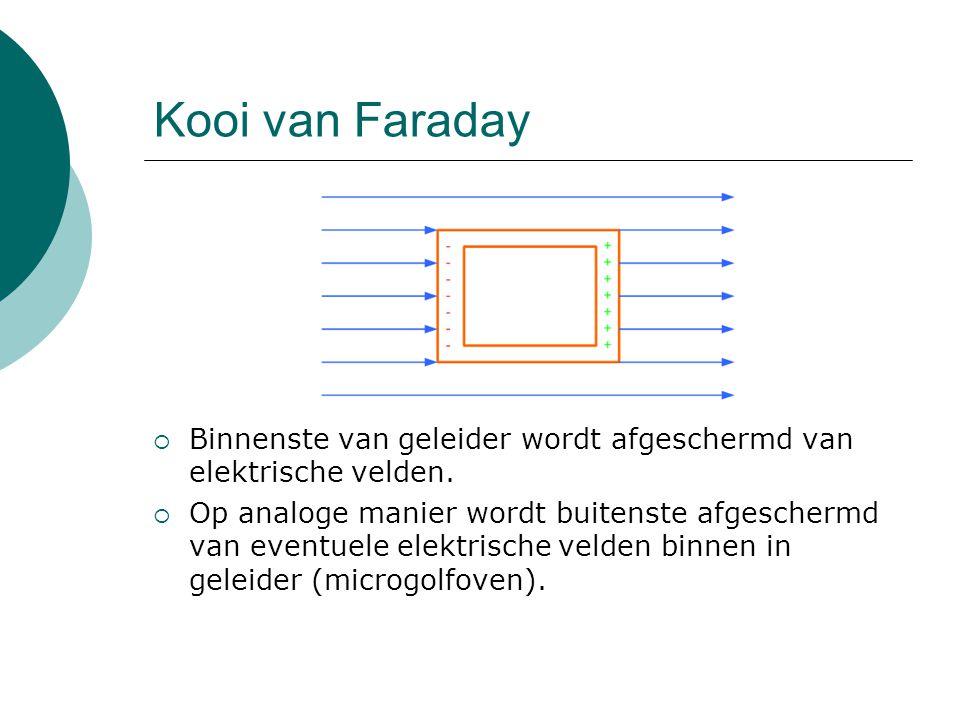  Binnenste van geleider wordt afgeschermd van elektrische velden.  Op analoge manier wordt buitenste afgeschermd van eventuele elektrische velden bi