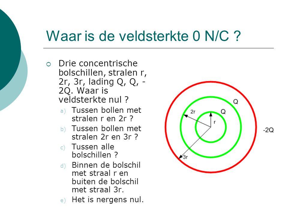 Waar is de veldsterkte 0 N/C ?  Drie concentrische bolschillen, stralen r, 2r, 3r, lading Q, Q, - 2Q. Waar is veldsterkte nul ? a) Tussen bollen met