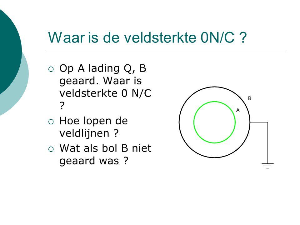 Waar is de veldsterkte 0N/C ?  Op A lading Q, B geaard. Waar is veldsterkte 0 N/C ?  Hoe lopen de veldlijnen ?  Wat als bol B niet geaard was ?