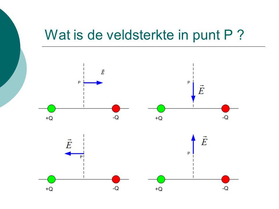 Wat is de veldsterkte in punt P ?
