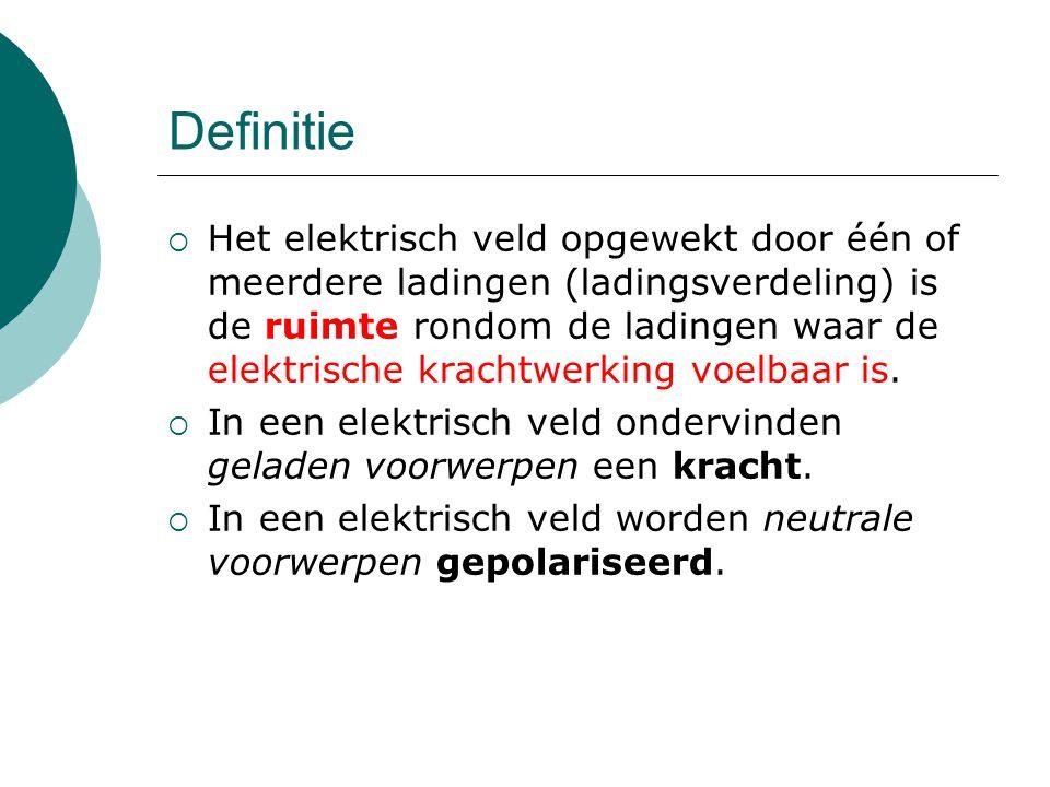 Definitie  Het elektrisch veld opgewekt door één of meerdere ladingen (ladingsverdeling) is de ruimte rondom de ladingen waar de elektrische krachtwe