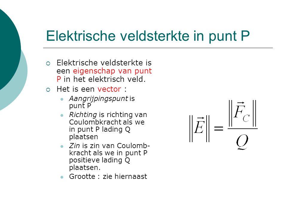 Elektrische veldsterkte in punt P  Elektrische veldsterkte is een eigenschap van punt P in het elektrisch veld.  Het is een vector : Aangrijpingspun