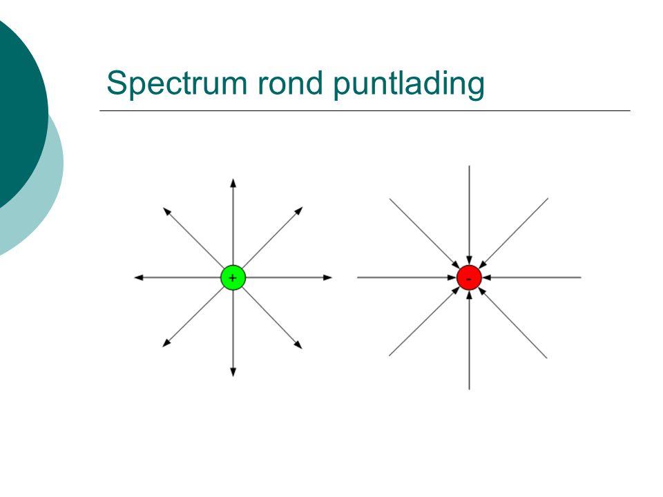 Spectrum rond puntlading
