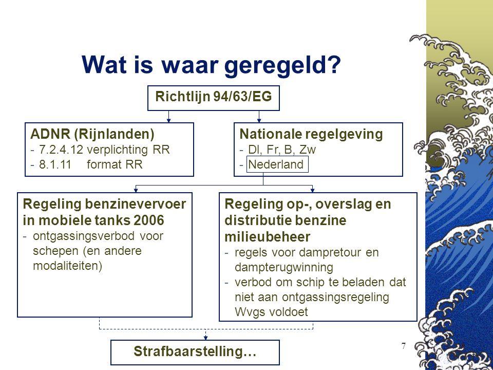 7 Wat is waar geregeld? Richtlijn 94/63/EG ADNR (Rijnlanden) - 7.2.4.12verplichting RR - 8.1.11format RR Nationale regelgeving - Dl, Fr, B, Zw - Neder