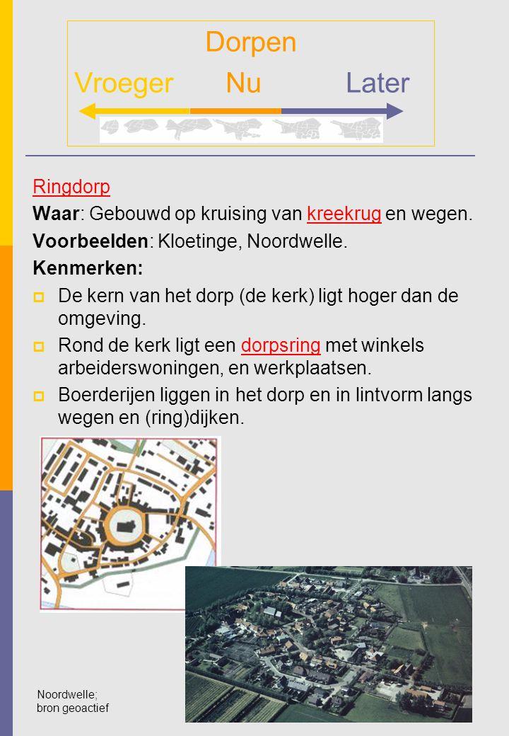 Ringdorp Waar: Gebouwd op kruising van kreekrug en wegen. Voorbeelden: Kloetinge, Noordwelle. Kenmerken:  De kern van het dorp (de kerk) ligt hoger d