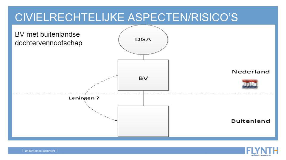 CIVIELRECHTELIJKE ASPECTEN/RISICO'S BV met buitenlandse dochtervennootschap
